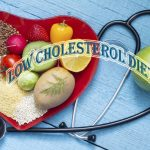 Low Cholesterol Diet