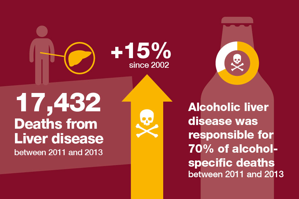 deaths by alcohol dependence syndrome