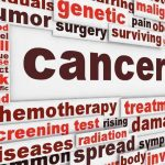 Breast Cancer Treatment – Causes, Types and Precautions