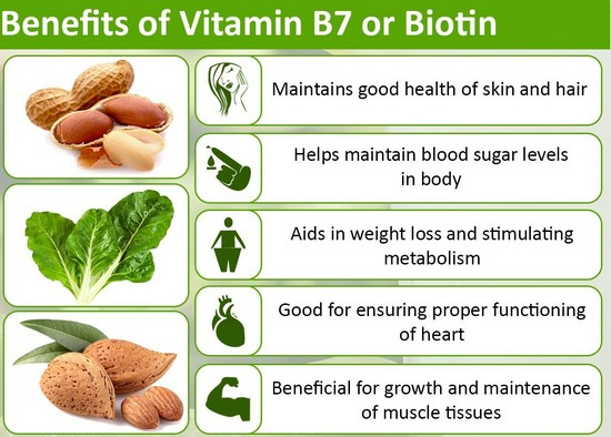 Benefits of Biotin - Biotin For Hair Growth