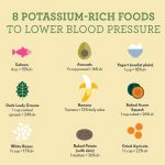 Eight Essential Food to Control Blood Pressure