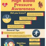 General Tips For High Blood Pressure in Women