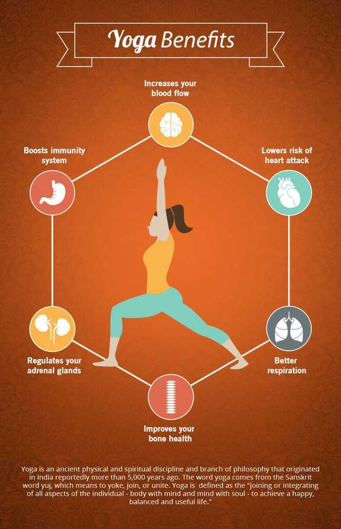 Long Term Benefits of Yoga
