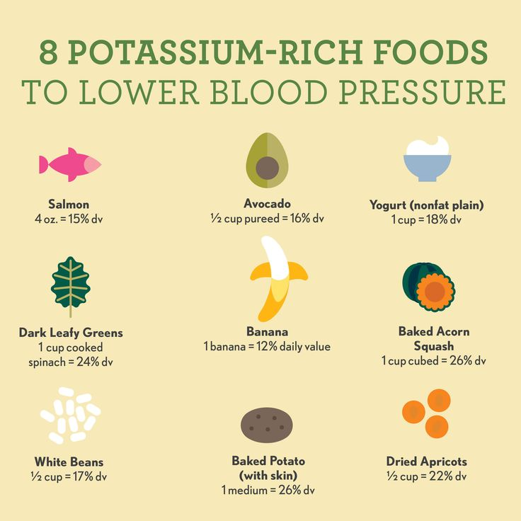 Best Way To Treat High Blood Pressure Naturally